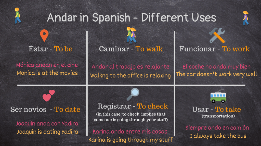 examples on how to use andar in Spanish