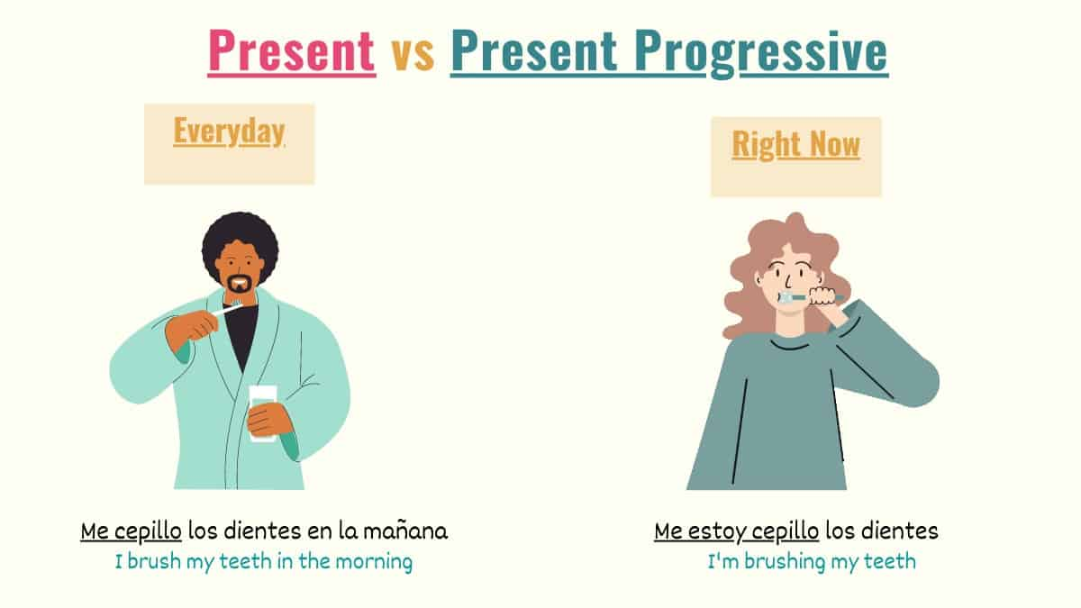 graphic showing the difference between simple present and present progressive in spanish