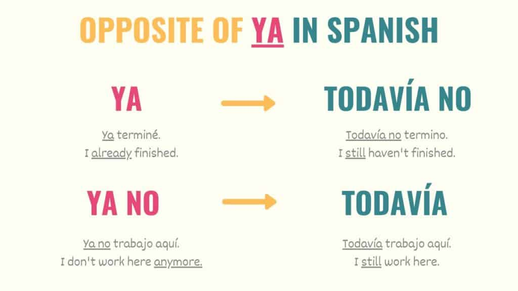 graphic showing ya opposites in spanish