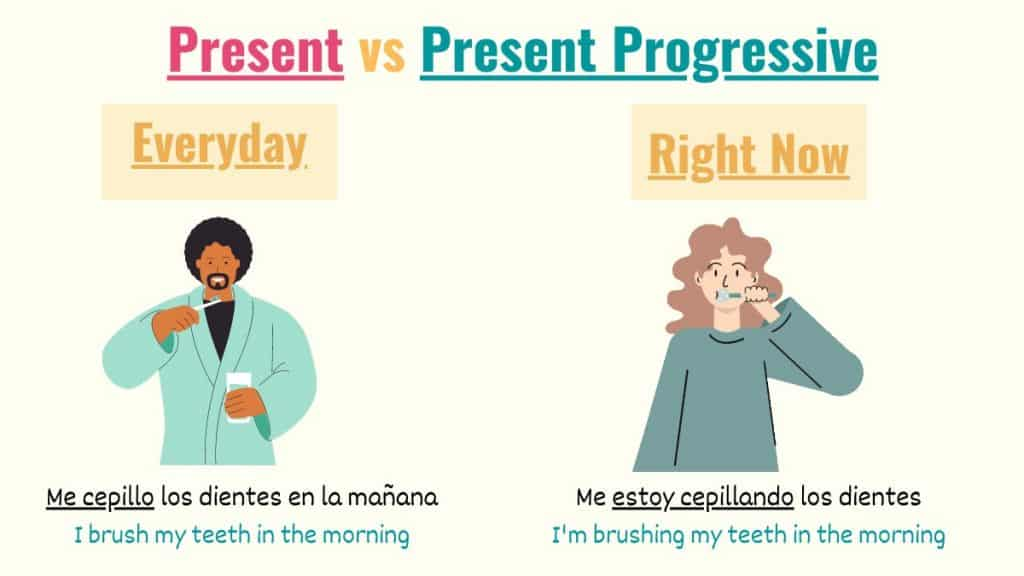 graphic explaining the difference between present and present progressive in spanish